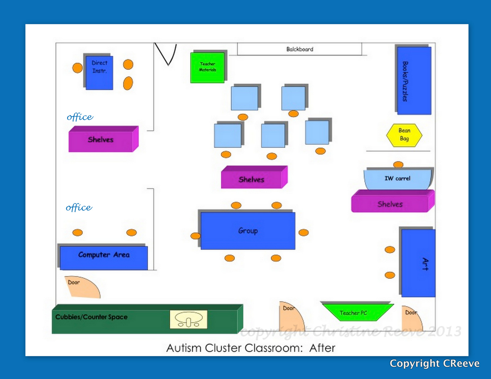 Classroom Design For Autism ~ Back to school setting up classrooms for students with