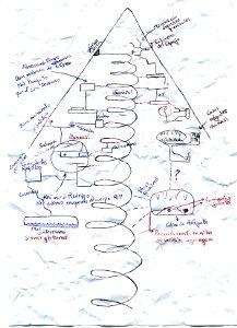 Mapa del megadungeon de Highdell, en las Montañas Mitadoras. Post 11 del desafío de los 30 días de Trasgotauro 2015.
