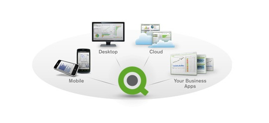 Architecture of qlikview qlikview online training for Architecture qlikview