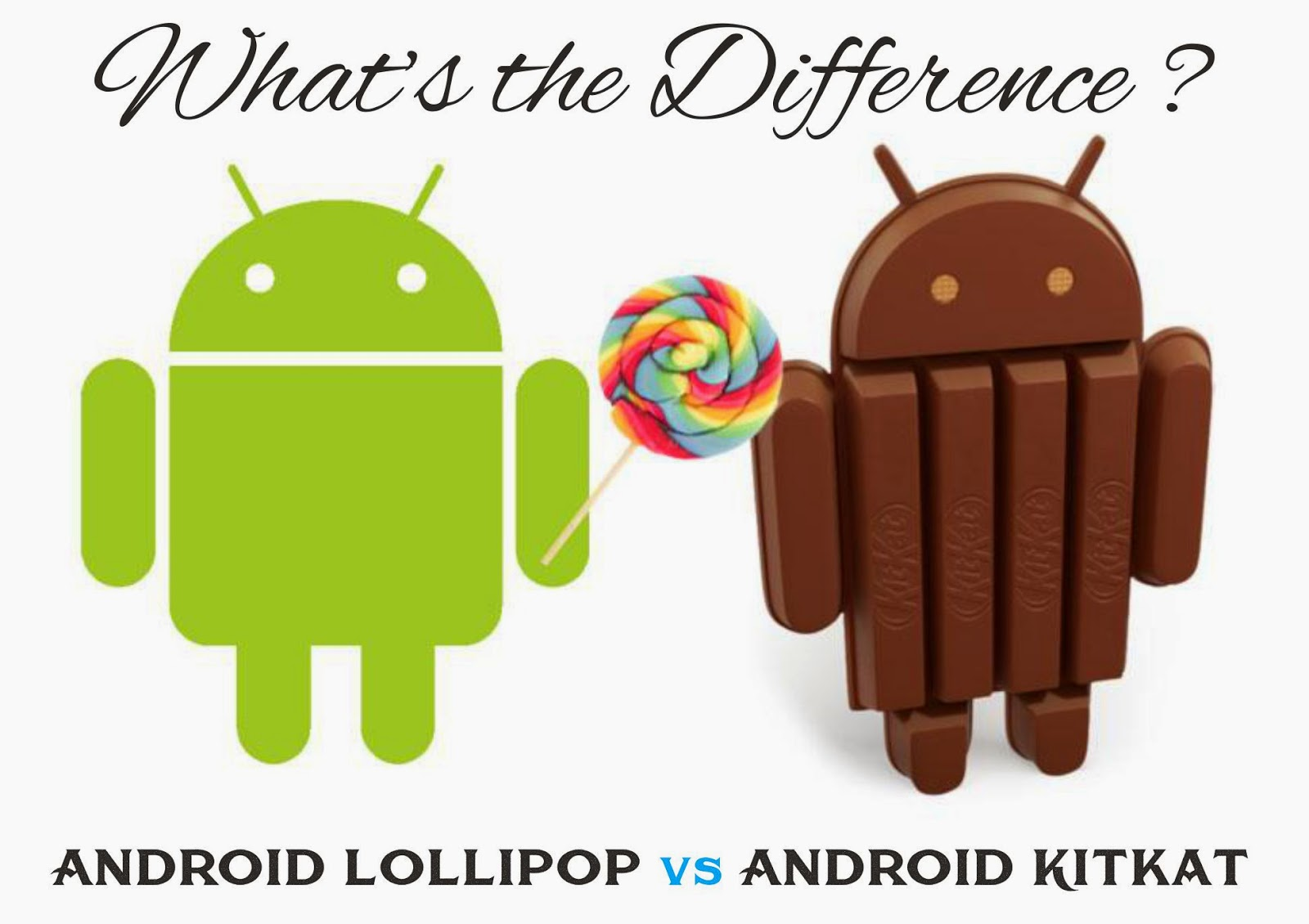 Android Lollipop Vs Android Kitkat: What's the Difference?