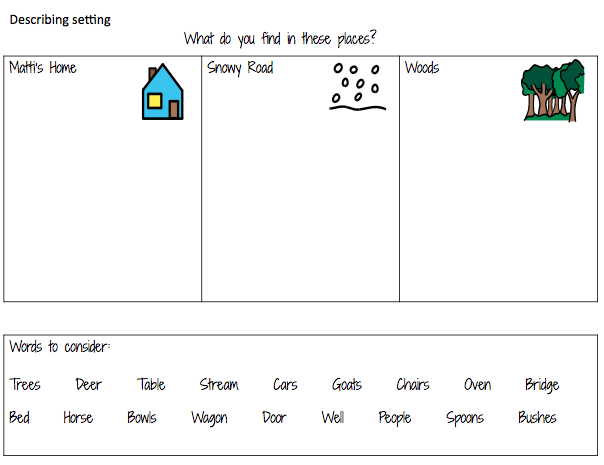 setting and character describing worksheets includes 3 settings and 2 ...
