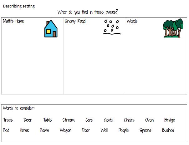 Verb Worksheet 3rd Grade further Present Continuous Tense Worksheet ...