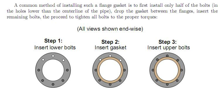 Steps+Of+Installing+Gasket+With+A+flange  Volt Pressure Switch Wiring on 110 volt switch wiring, 3-way switch wiring, 20 amp switch wiring, 240 volt switch wiring, 120 volt light, 120 volt wires, 120 volt baseboard heaters, electric switch wiring, 120 volt rocker switch, 120 volt generator, 120 volt power, outdoor switch wiring, 120 volt motor terminations, 120 volt timer switch, 12 volt switch wiring, residential switch wiring, 120 volt fuse box, 120 volt wall outlet, single pole switch wiring, 3 phase switch wiring,