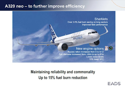 Airbus A320 NEO slide