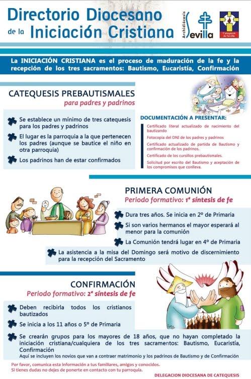 INFORMACIÓN SOBRE EL NUEVO DIRECTORIO DE LA INICIACIÓN CRISTIANA