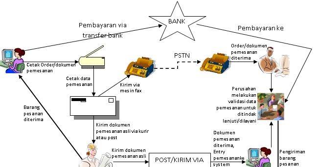 Sistem perdagangan opsi otomatis