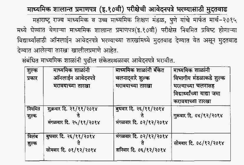 Maharashtra SSC, HSC 2015 Examination Online Application Form