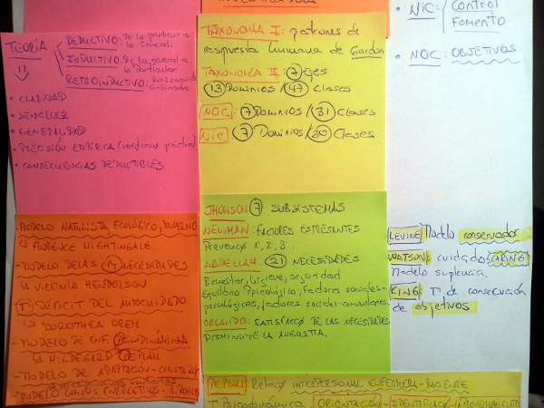 Fichas de estudio. Post-it.
