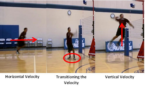 biomechanics volleyball
