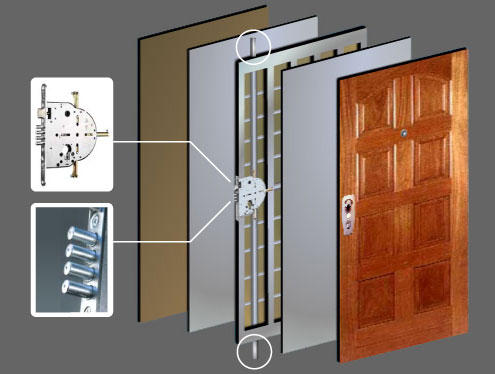 Son realmente puertas de seguridad puertas de for Puertas seguridad