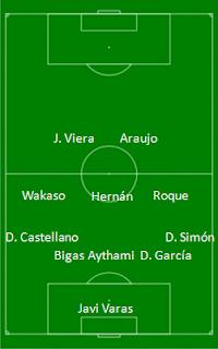 Alineación probable Getafe FC - UD Las Palmas