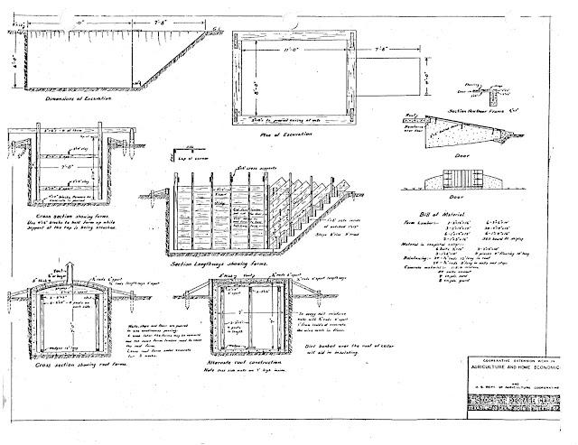 Hurricane Shelter Plans : Nirvana valley model railroad storm shelter down on the