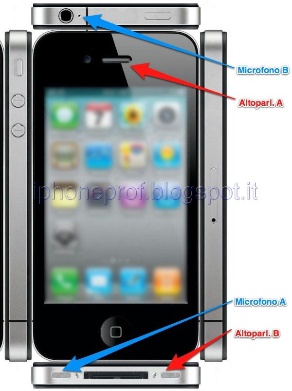 come avere un iphone 4s gratis