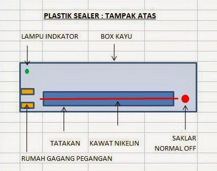 membuat alat press plastik