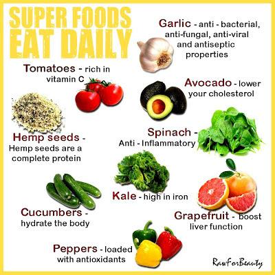 antifungal food