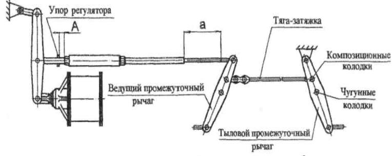 Рис. 4 - Схема несимметричной