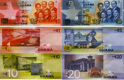 Election, seasonal demand mount pressure on cedi