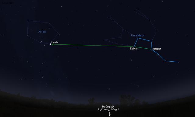 Hình minh họa bởi Stellarium.