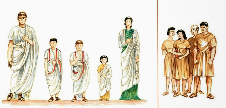 Familia y Derecho romano