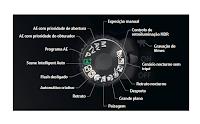Canon 650D - Roda de Modos