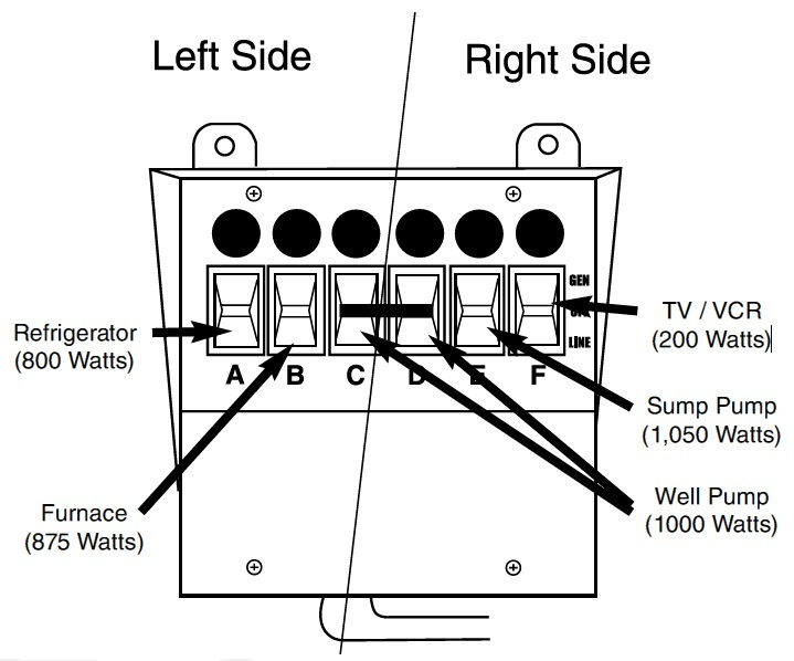 wiring diagram for generac transfer switch images reliance transfer switch wiring diagram nilza net