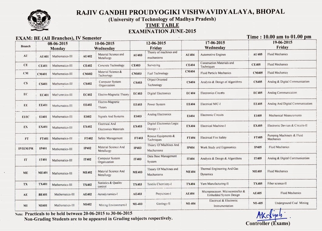 rajiv gandhi proudyogiki vishwavidyalaya rgpv b e 4th sem ForRgpv Time Table 4 Th Sem 2015