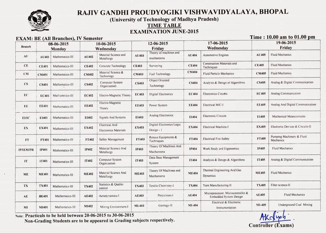 Rajiv gandhi proudyogiki vishwavidyalaya rgpv b e 4th sem for Rgpv timetable 7th sem 2015