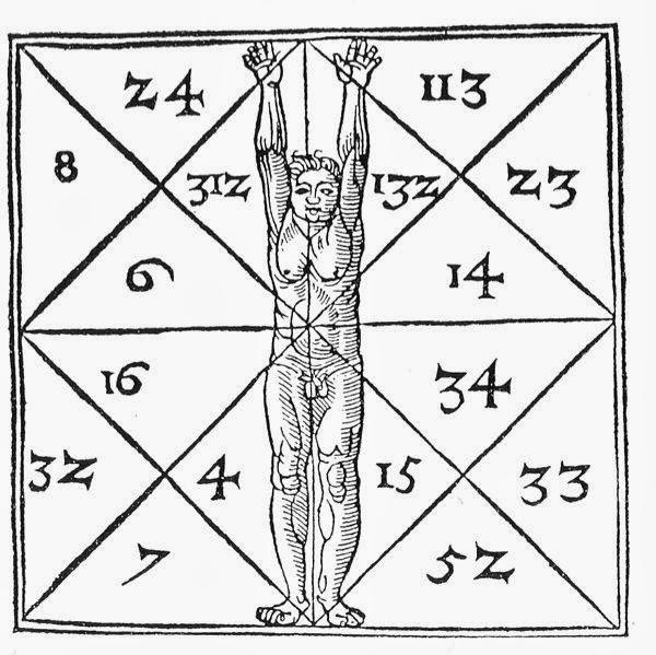 Нумерология 25 значение
