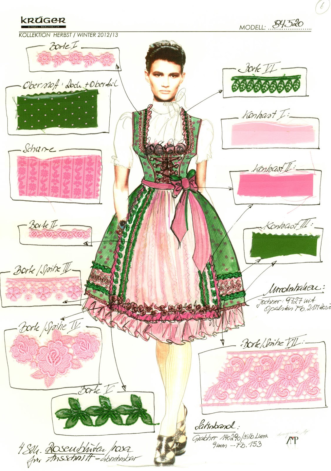 Lederhosen Design Pattern
