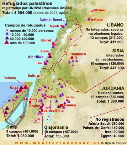 Localozação e população dos campos de refugiados palestinos