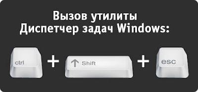 Горячие Клавиши в Windows: Вызов диспетчера задач Windows