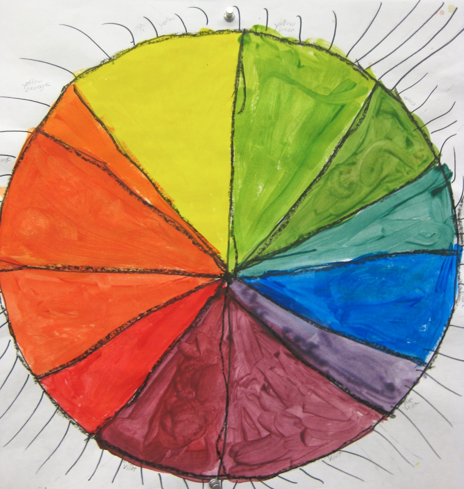 color wheel project I wish i could remember the website where i found this lesson it's one of my favorite kinder lessons that incorporates a color wheel this lesson is a bit involved.