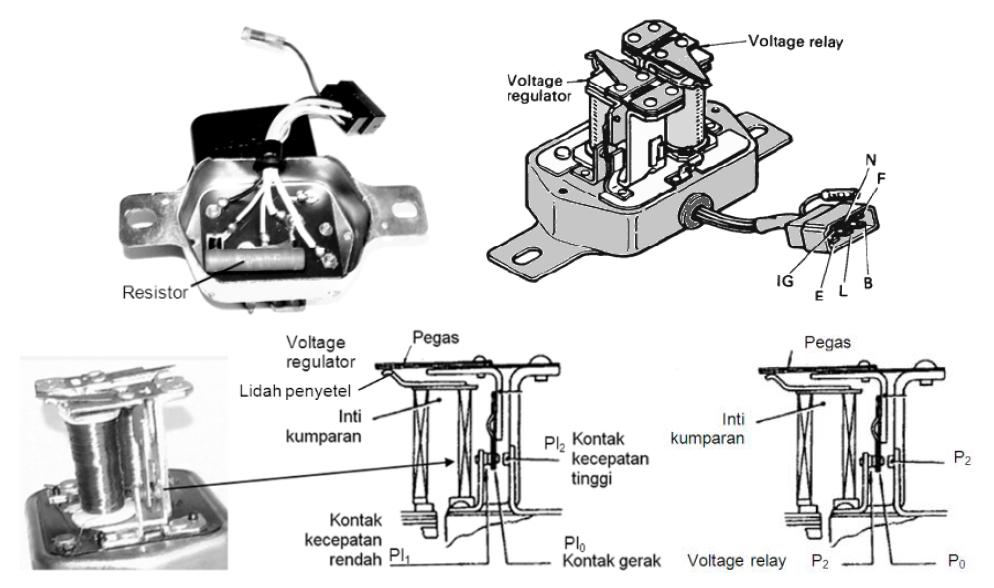 regulator sistem pengisian tipe konvensional