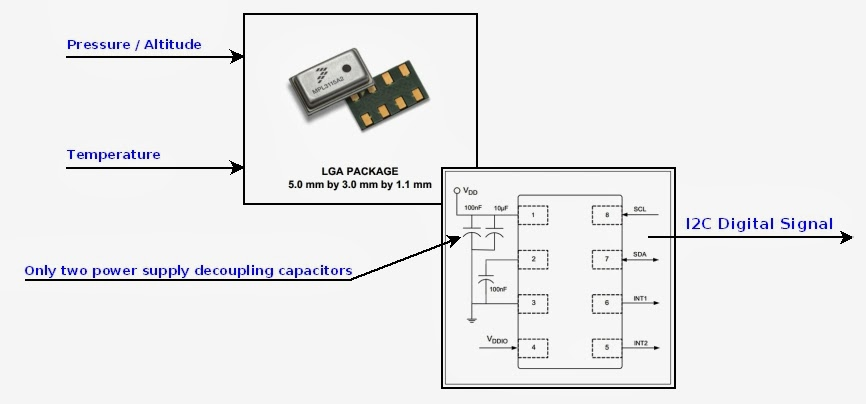 i2c bus specification and user manual