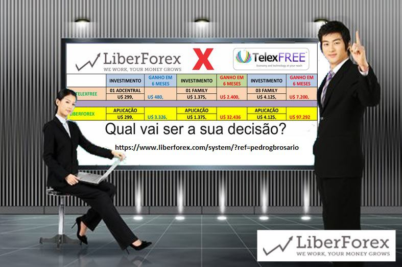 Liberforex login