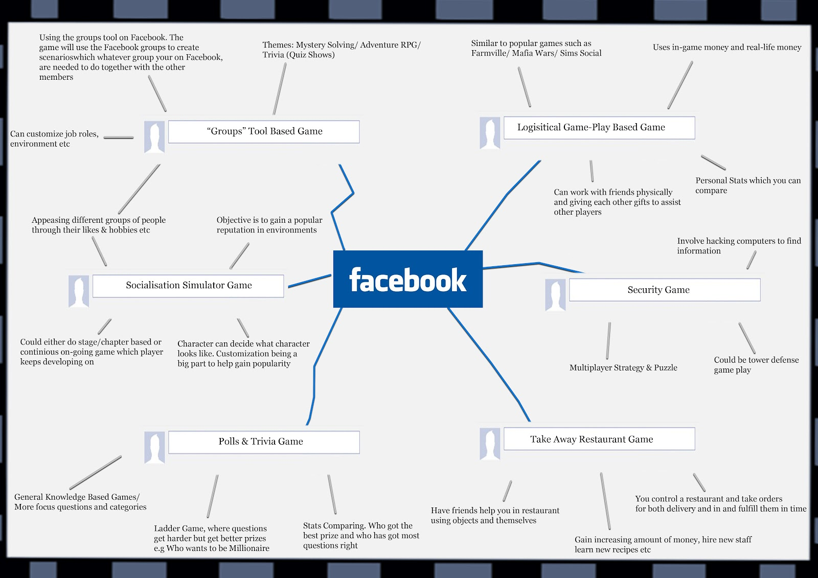 6 Steps to Conduct Deep Facebook Analysis