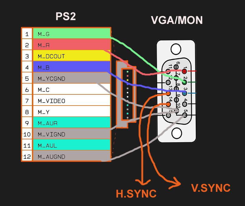 Bermain Playstation 2 Menggunakan Monitor Crt  Lcd