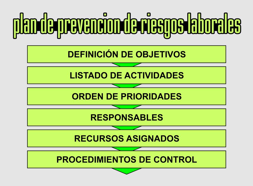 Importancia de la seguridad industrial importancia de la for Vivero definicion