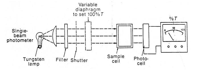 Hisa ailirpa itrum 2012 peranan detektor penerima adalah memberikan respon terhadap cahaya pada berbagai panjang gelombang detektor akan mengubah cahaya menjadi sinyal listrik ccuart Images