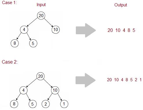 Zigzag traversal of a binary tree