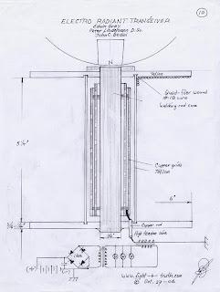 Free Energy Monopole Motor