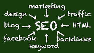 Promote your practice and increase your patient base through SEO