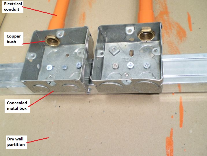 Remarkable Electrical Installation Wiring Pictures Electric Trunking Basic Wiring Digital Resources Bemuashebarightsorg
