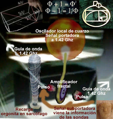 http://3.bp.blogspot.com/-DB7FgiAJV0Y/UFIO2tW4dnI/AAAAAAAAEpo/telriowU2hs/s400/camara+del+rey+piramide+de+keops+amplificador+valdeandemagico.jpg