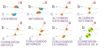 Matematicas 2 C