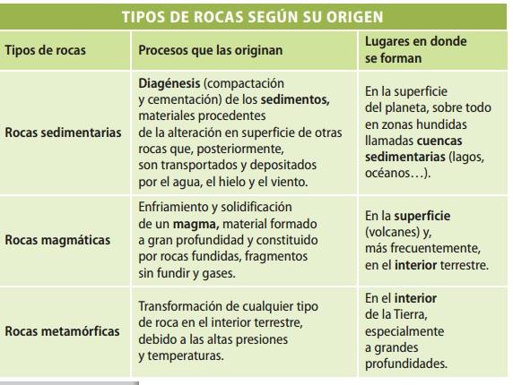 Roca fina marmoles y granitos clasificacion de las rocas for Origen del marmol