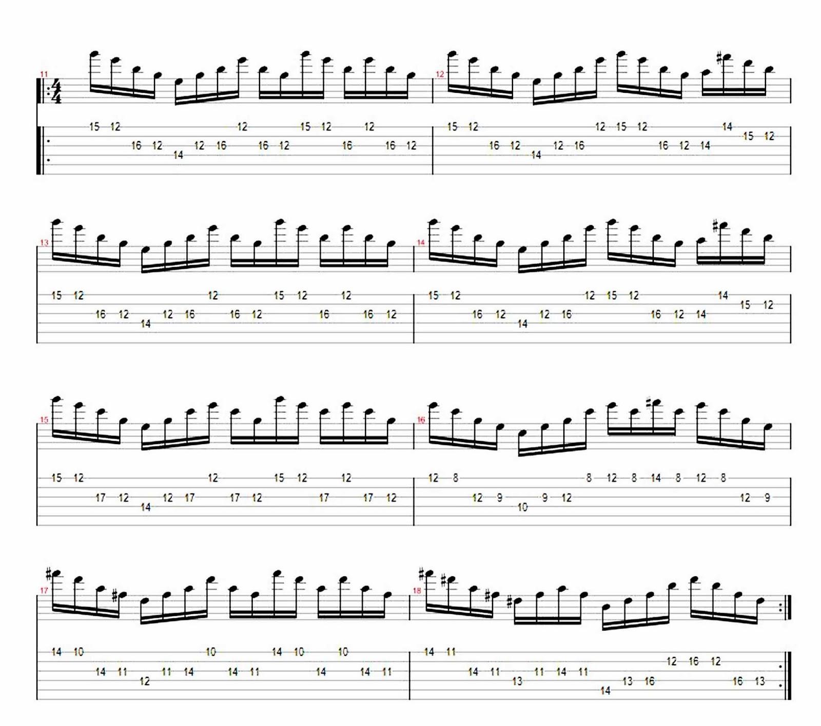 String Skipping gitar teknik