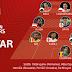 A seleção das Eliminatórias da Eurocopa