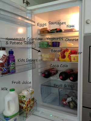 Day 12/31 – What's Inside Your Fridge?
