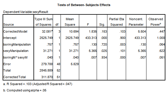 Dissertation and replication study